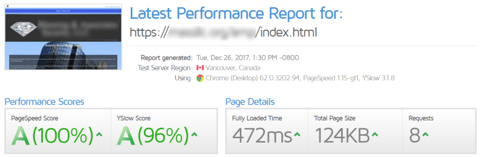 Page Speed scores and page load times on GT Metrix